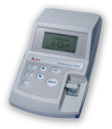 Глюкометр-3000