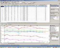 Бифункциональное мониторирование АД и ЭКГ